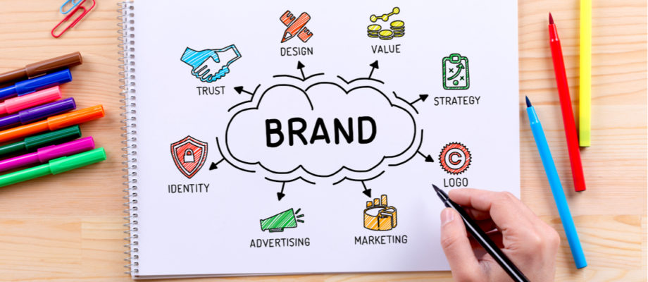 How to Build Your Brand Name Using Reputation Management Strategies